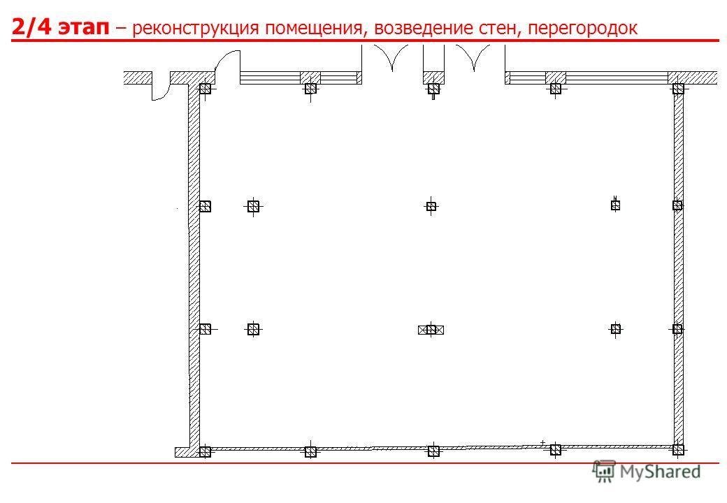 2/4 этап – реконструкция помещения, возведение стен, перегородок