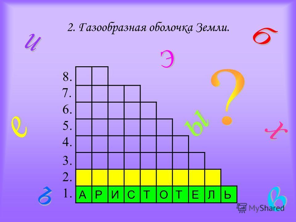 1. Древнегреческий учёный. 8. 7. 6. 1. 2. 3. 4. 5.