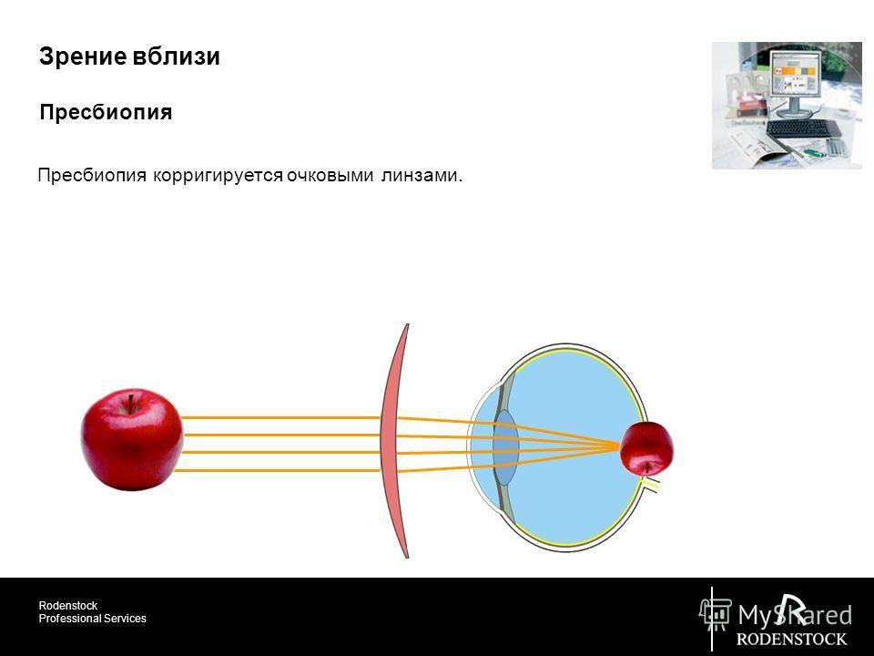Rodenstock Professional Services Пресбиопия Зрение вблизи Пресбиопия корригируется очковыми линзами.