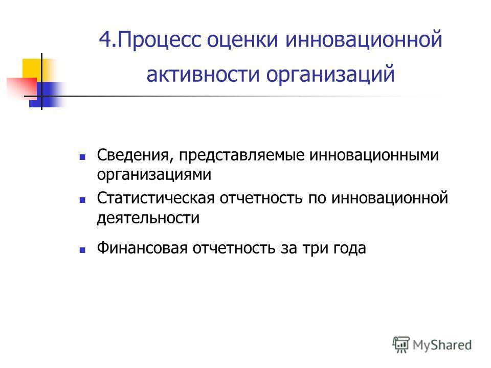 4. Процесс оценки инновационной активности организаций Сведения, представляемые инновационными организациями Статистическая отчетность по инновационной деятельности Финансовая отчетность за три года