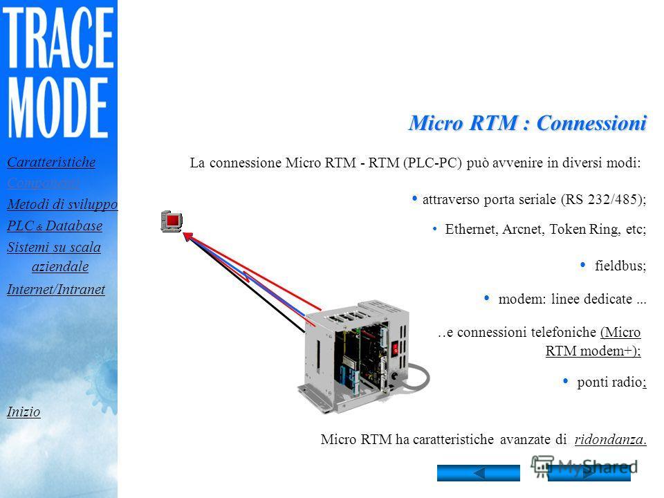Micro RTM : Caratteristiche generali 70 mcs sul ciclo di controllo; controlla fino a 4000 punti; tempi di rete uniformi; ridondanza avanzata; riavvio automatico in caso di blocco del sistema; controllo di precisione automatico; rete master-slave inco