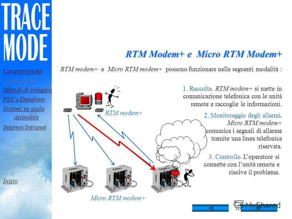 RTM Modem+ e Micro RTM Modem+ Micro RTM e Micro RTM modem+ possono raccogliere i dati da un SoftLogic PLC e trasmetterli attraverso rete telefonica alla stazione operativa remota su RTM. Se necessario, è possibile creare delle ulteriori stazioni di t