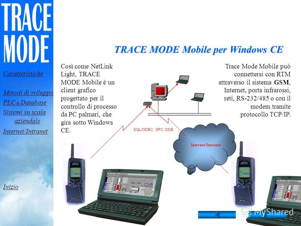 GSM-activator nei PLC GSM-activator: il controllo tramite GSM/SMS GSM-activator consente allRTM di ricevere comandi di controllo, queries e allo stesso modo di trasmettere allarmi e report attraverso gli Short Message Service (SMS) della rete cellula