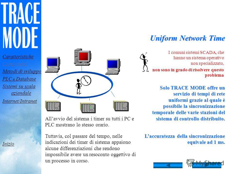 Internet/Intranet TRACE MODE Mobile per Windows CE Così come NetLink Light, TRACE MODE Mobile è un client grafico progettato per il controllo di processo da PC palmari, che gira sotto Windows CE. Trace Mode Mobile può connettersi con RTM attraverso i