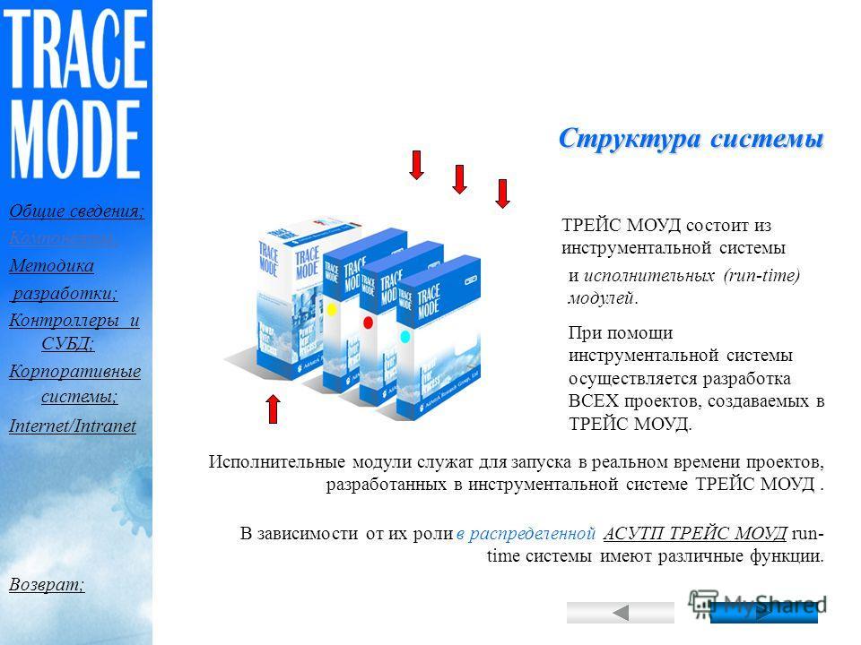ТРЕЙС МОУД - экономит средства 2. ТРЕЙС МОУД ориентирована на стандартные, а потому и недорогие, программные средства. Операционные системы Windows, сетевые платы Ethernet и Arcnet, карты Sound Blaster есть на любом промышленном предприятии, они стоя