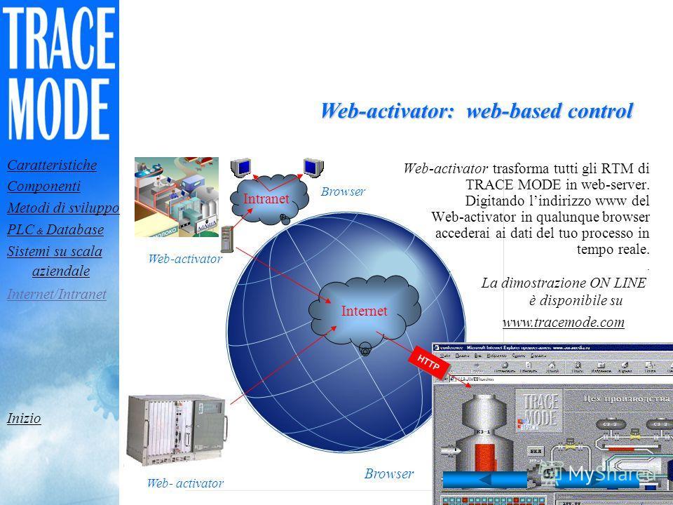 Internet/Intranet Browser Adesso, ovunque siete, potete collegarvi al server e ottenere linformazione sul processo tecnologico, anzi effettuare il controllo. Internet/Intranet Caratteristiche Componenti Metodi di sviluppo PLC & Database Sistemi su sc