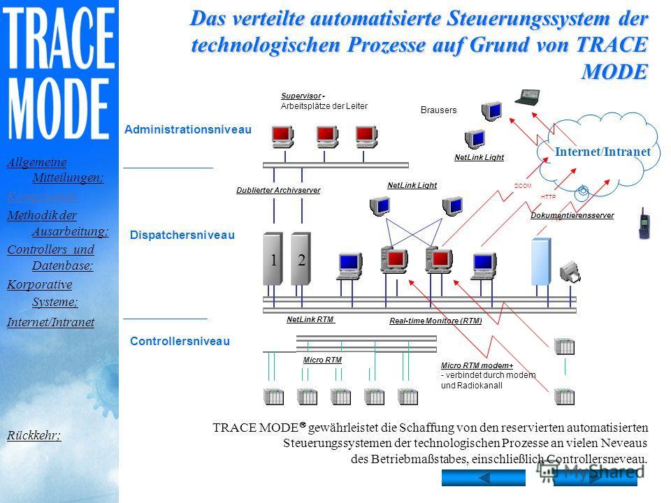 «real-time»-server TM Klientur DB I/OBeilagen DCOM SQL/ODBC OPC DCOM, OPC, DDE/NetDDE T-COM, OPC, DDE Active X Fakte über die Produktivität So, zum Beispiel, auf dem PC Pentium II 233 : 320.000 Kanale kann man weniger als 1 Sek überrechnen; 100.000 p