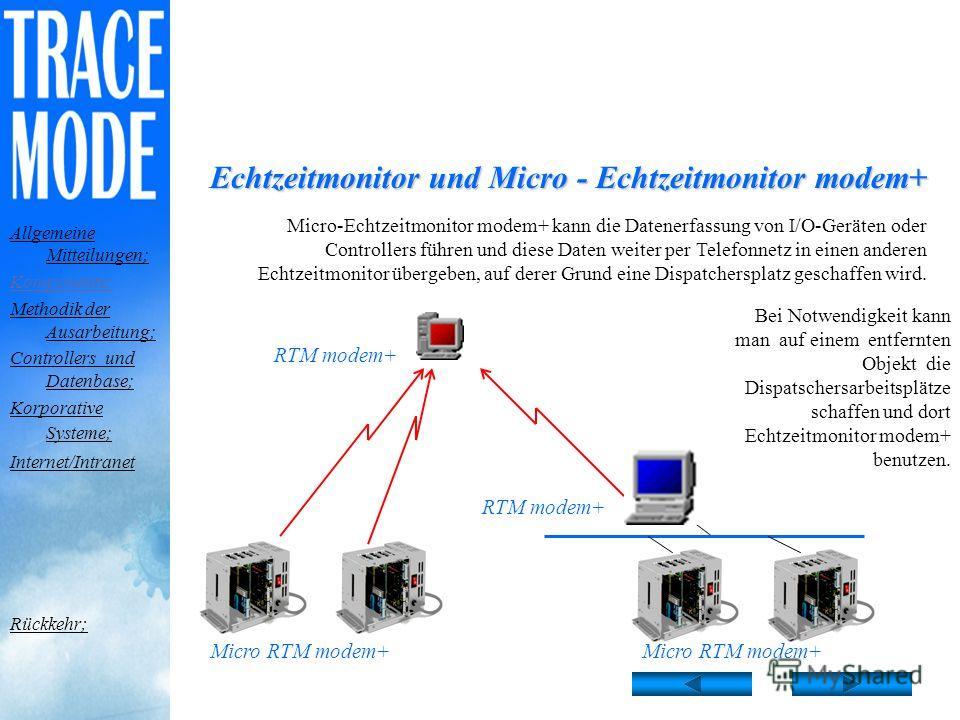Echtzeitmonitor иnd Мicro- Ectzeitmonitor modem+ : eine ideale Lösung für die städtischen Datenerfassungssysteme. eine ideale Lösung für die städtischen Datenerfassungssysteme. Echtzeitmonitor und Мicro-Echtzeitmonitor modem+ ist Modifikation von den