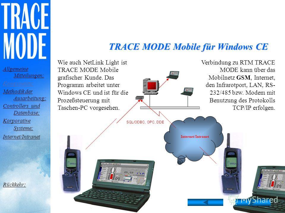 GSM-Aktivator bei PLC GSM-Aktivator: Steuerung über GSM/SMS GSM-Aktivator gibt МРВ die Möglichkeit Steuerbefehle, Anfragen zu empfangen sowie Alarme und Berichte über den Kurzmitteilungsdienst (SMS) des GSM- Mobilnetzstandards zu senden. GSM-Aktivato