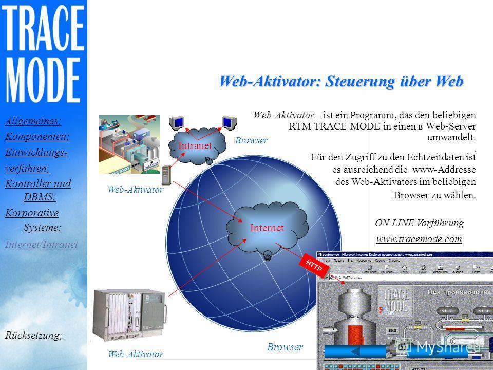 Internet/Intranet Brausers Allgemeine Mitteilungen; Komponente; Methodik der Ausarbeitung; Controllers und Datenbase; Korporative Systeme; Internet/Intranet Rückkehr ; Jetzt, in jedem beliebigen Ort, können Sie zu einem Server einschalten, Informatio