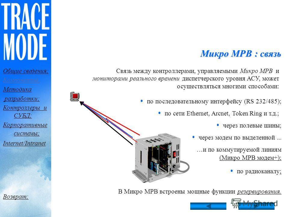 Микро МРВ : основные функции время реакции до 70 мкс на контур регулирования; до 4000 каналов ввода/вывода:; единое сетевое время; мощные функции резервирования; автоматический рестарт; автоматический контроль достоверности измерений; сеть master-sla