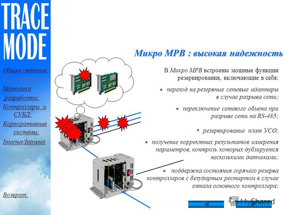 Микро МРВ : связь по последовательному интерфейсу (RS 232/485); Связь между контроллерами, управляемыми Микро МРВ и мониторами реального времени диспетчерского уровня АСУ, может осуществляться многими способами: В Микро МРВ встроены мощные функции ре