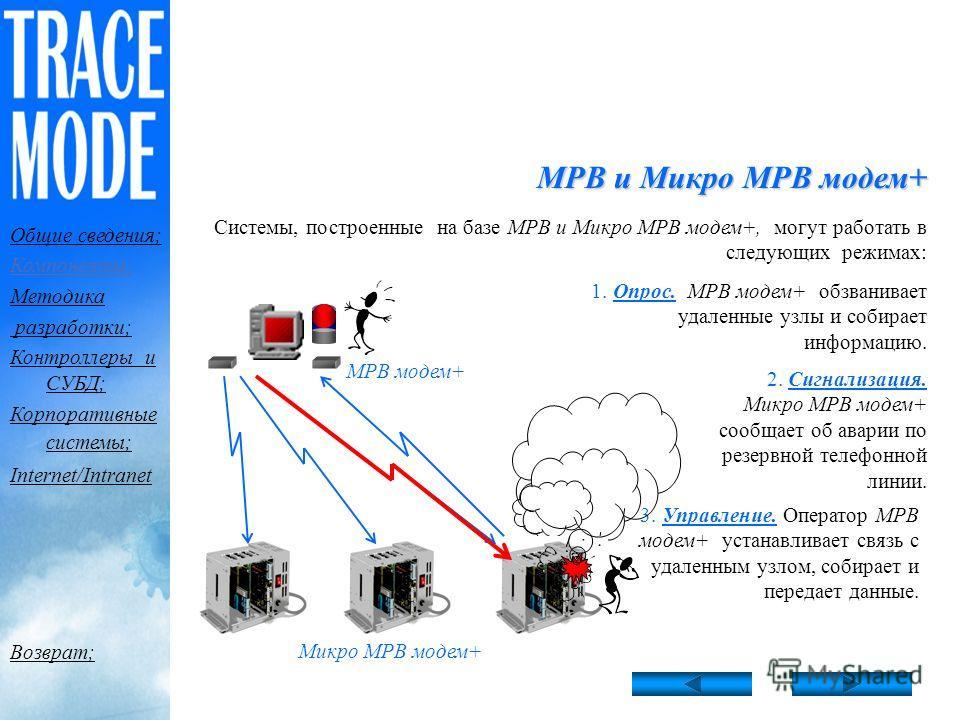 МРВ и Микро МРВ модем+ Микро МРВ модем+ может собирать данные с плат УСО или с контроллеров и передавать их по телефону в МРВ, на базе которого создается рабочее место диспетчера. При необходимости, на удаленном объекте можно создавать диспетчерские