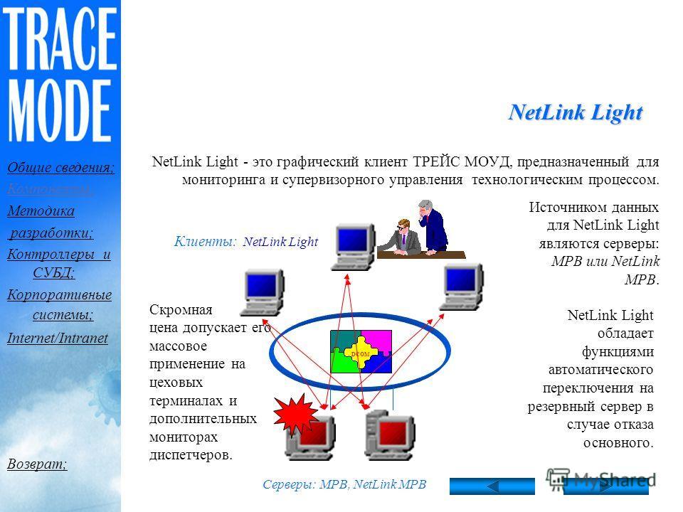 Монитор реального времени NetLink NetLink МРВ - это специализированный монитор реального времени, предназначенный для приема данных и управления технологическим процессом через локальную сеть. NetLink МРВ = МРВ По своим функциям NetLink МРВ аналогиче