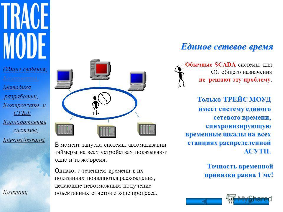 Internet/Intranet TRACE MODE Mobile для Windows CE Как и NetLink Light TRACE MODE Mobile является графическим клиентом. Программа работает под Windows CE и предназначена для управления процессом с карманных ПК. Связь с МРВ TRACE MODE может осуществля