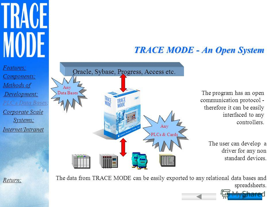 Uniform Information Space Process control MES PLC Factory floor Manufactory workshop management Enterprise management Top management SCADA Accounting, Supply, Marketing TRACE MODE provides a powerful tool for enterprise- scale information systems bui