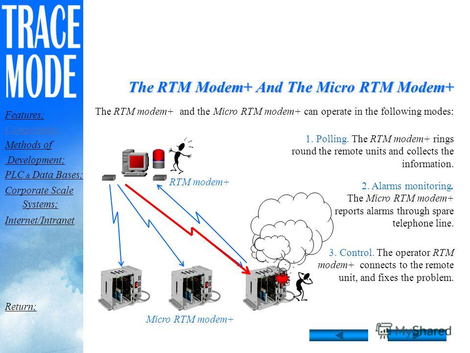 The RTM Modem+ And The Micro RTM Modem+ The Micro RTM and RTM modem+ can collect data from softlogic PLC (PC- controllers) and transmit them through the phone line to remote operator station run under RTM. If necessary, additional RTM-based dispatchi