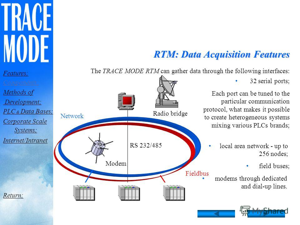 Real Time Monitor (RTM) The RTM being a powerful real time server is a key element of the TRACE MODE based distributed control system. The RTM performs data acquisition from PLCs, process control and data distribution between stations. responce time