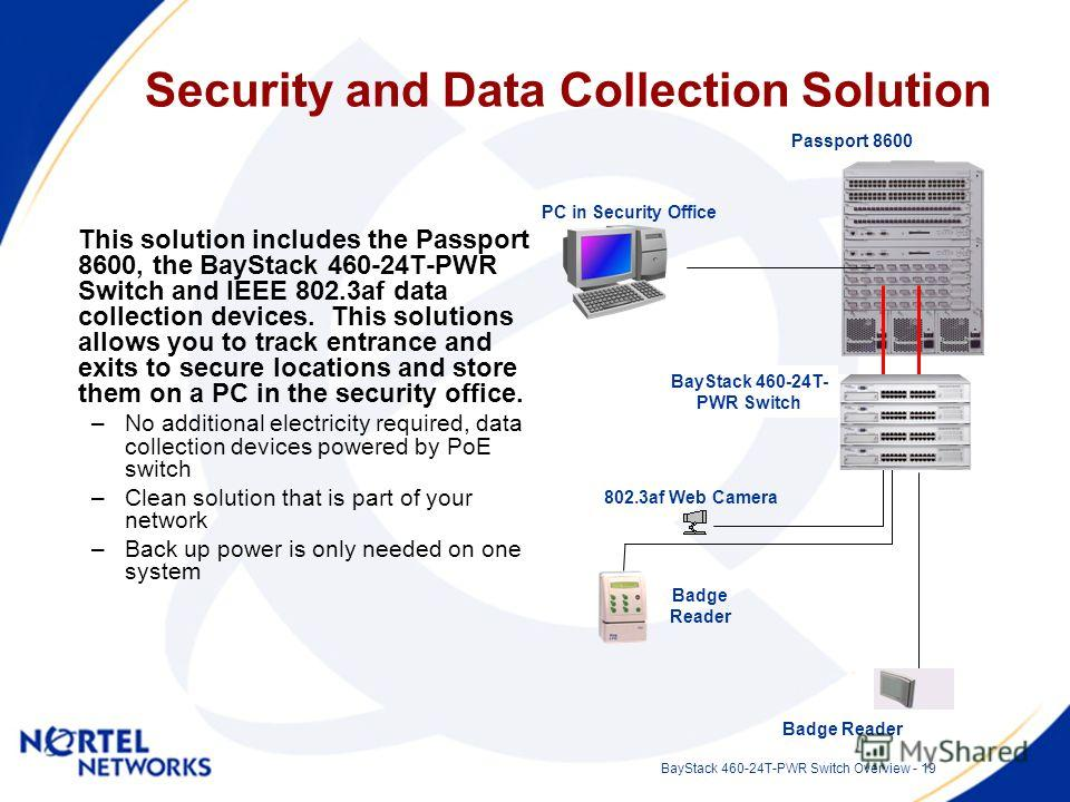 BayStack 460-24T-PWR Switch Overview - 19 Security and Data Collection Solution This solution includes the Passport 8600, the BayStack 460-24T-PWR Switch and IEEE 802.3af data collection devices. This solutions allows you to track entrance and exits