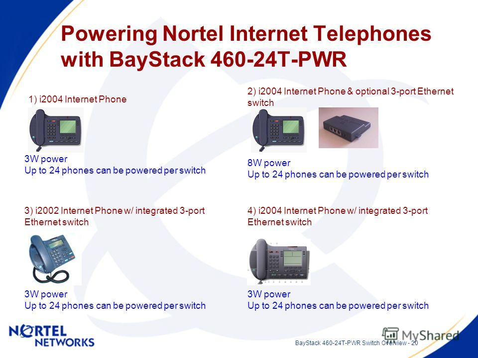 BayStack 460-24T-PWR Switch Overview - 20 Powering Nortel Internet Telephones with BayStack 460-24T-PWR 3W power Up to 24 phones can be powered per switch 8W power Up to 24 phones can be powered per switch 3W power Up to 24 phones can be powered per