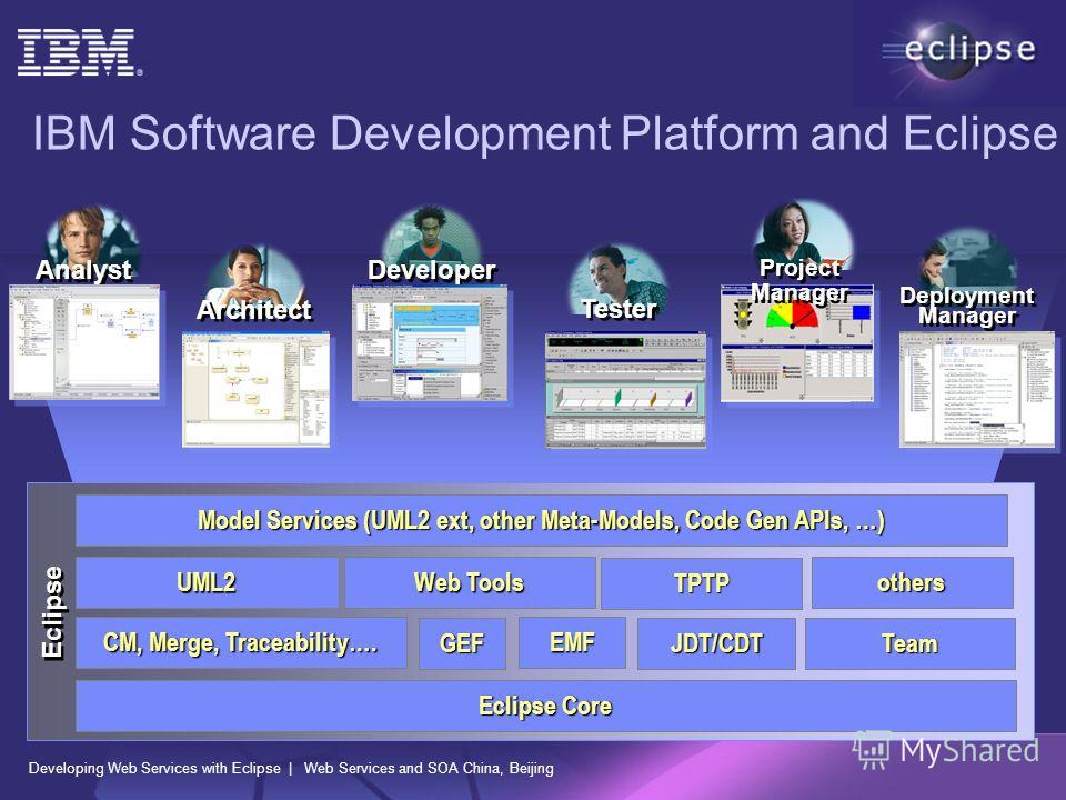 Developing Web Services with Eclipse | Web Services and SOA China, Beijing IBM Software Development Platform and Eclipse Eclipse Core GEF JDT/CDTTeam TPTP CM, Merge, Traceability…. Model Services (UML2 ext, other Meta-Models, Code Gen APIs, …) EMF UM