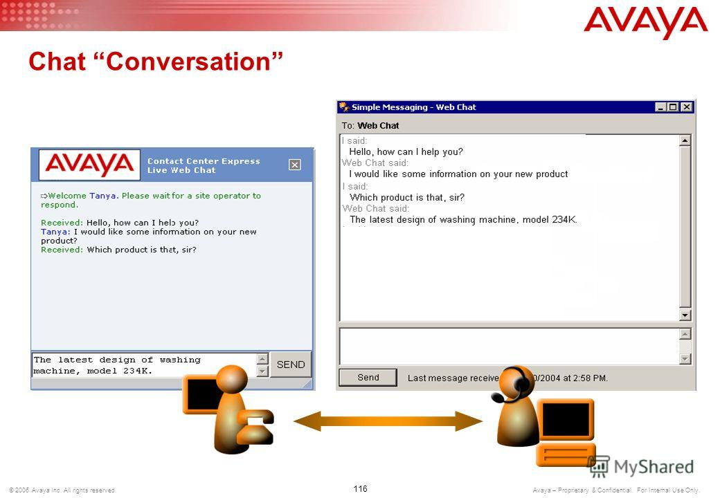 115 © 2006 Avaya Inc. All rights reserved. Avaya – Proprietary & Confidential. For Internal Use Only. Web Chat – Customer View