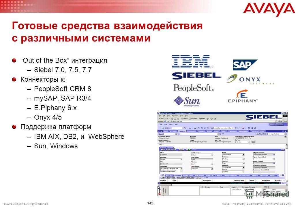 141 © 2006 Avaya Inc. All rights reserved. Avaya – Proprietary & Confidential. For Internal Use Only. Бесшовная интеграция с Siebel