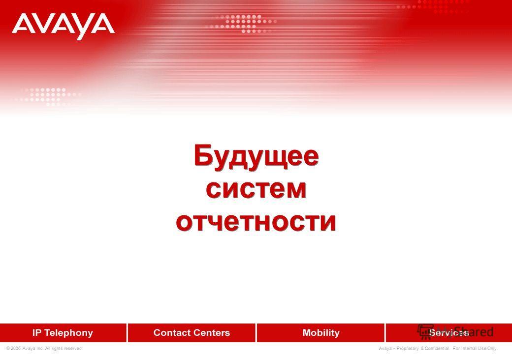 © 2006 Avaya Inc. All rights reserved. Avaya – Proprietary & Confidential. For Internal Use Only. Будущие программные продукты Avaya