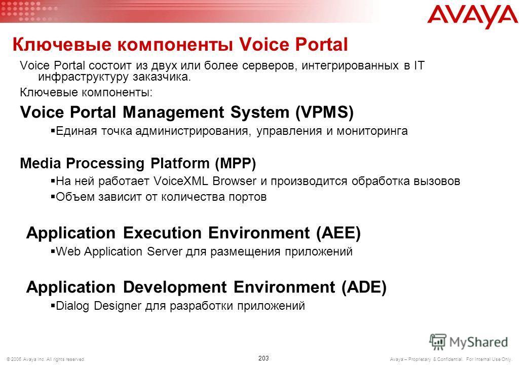 202 © 2006 Avaya Inc. All rights reserved. Avaya – Proprietary & Confidential. For Internal Use Only. Avaya Voice Portal 4.0 Современная платформа голосового самообслуживания Базируется на открытых стандартах –VoiceXML \ ccXML\ SOAP \ Java \ SIP Масш