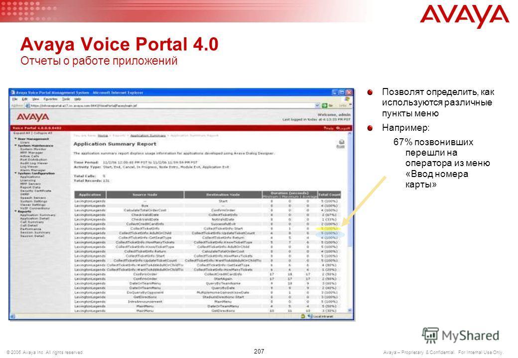 206 © 2006 Avaya Inc. All rights reserved. Avaya – Proprietary & Confidential. For Internal Use Only. Avaya Voice Portal 4.0 Единое управление и отчетность Общий интерфейс управления и отчетности для кластера Voice Portalов