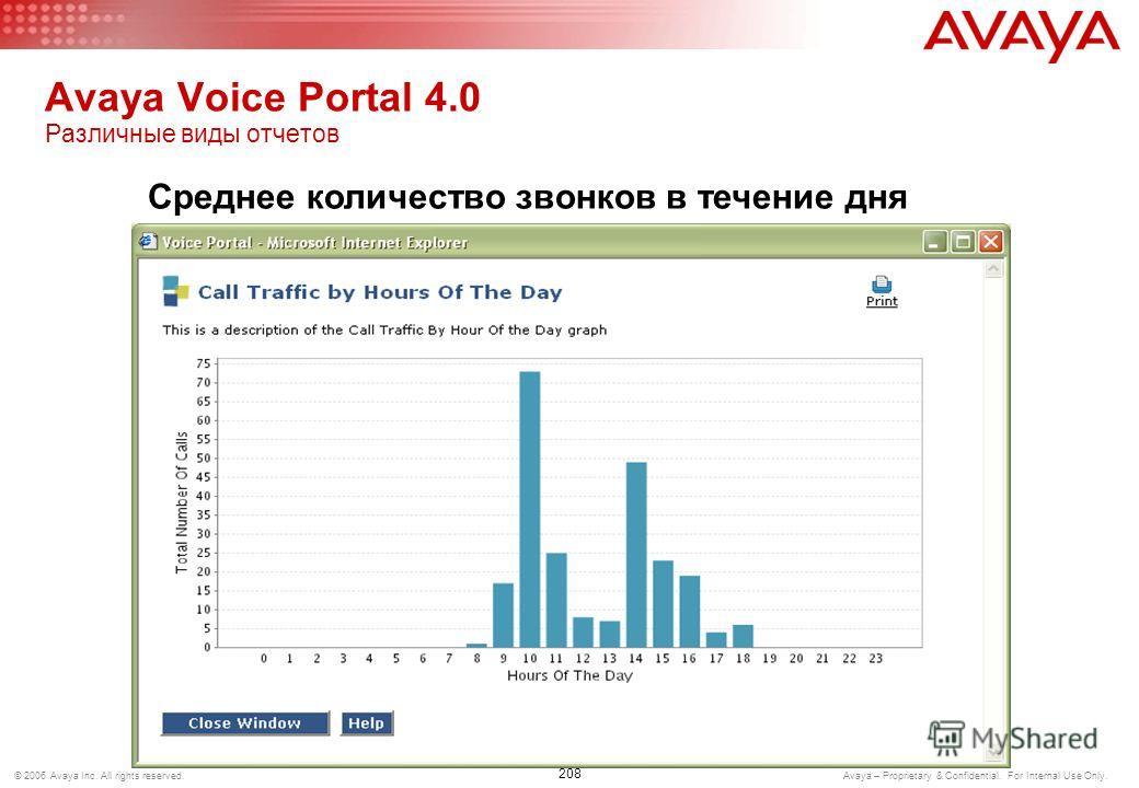 207 © 2006 Avaya Inc. All rights reserved. Avaya – Proprietary & Confidential. For Internal Use Only. Avaya Voice Portal 4.0 Отчеты о работе приложений Позволят определить, как используются различные пункты меню Например: 67% позвонивших перешли на о