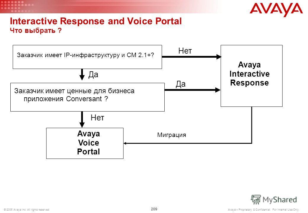 208 © 2006 Avaya Inc. All rights reserved. Avaya – Proprietary & Confidential. For Internal Use Only. Avaya Voice Portal 4.0 Различные виды отчетов Среднее количество звонков в течение дня