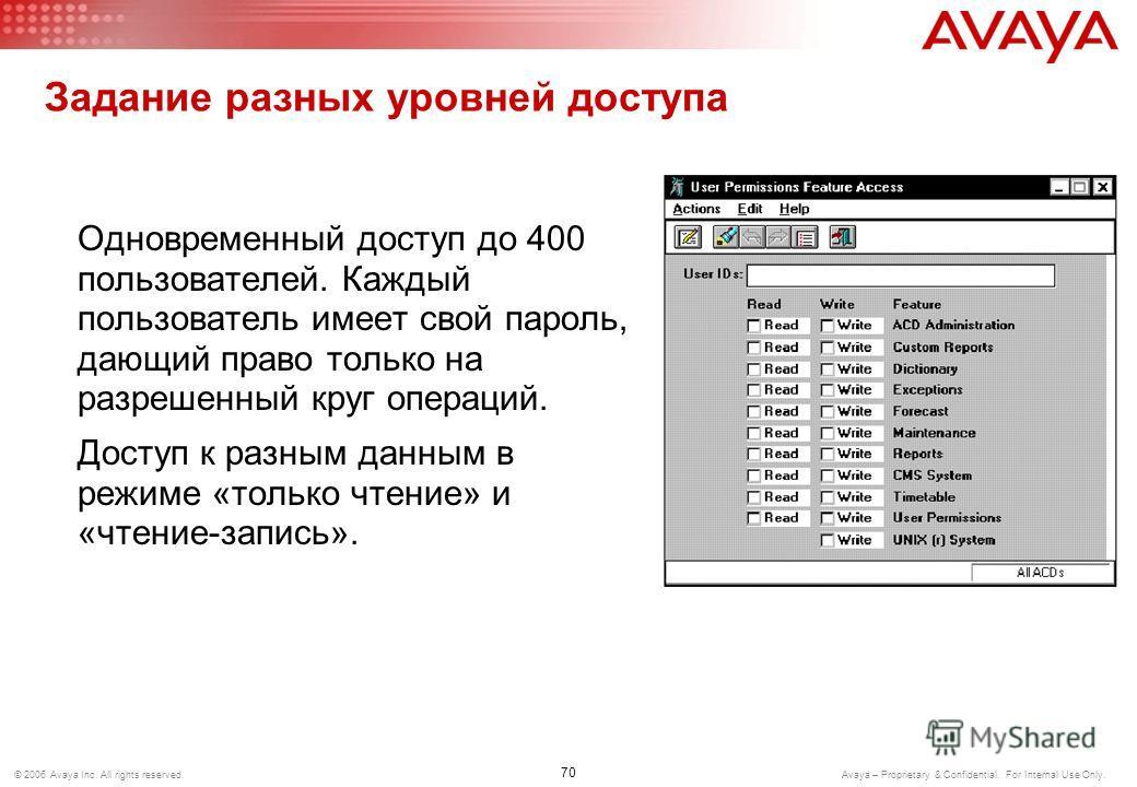 69 © 2006 Avaya Inc. All rights reserved. Avaya – Proprietary & Confidential. For Internal Use Only. Администрирование и конфигурирация Помимо функций контроля, пользователи CMS имеют широкие возможности по администрированию операторского центра (в «