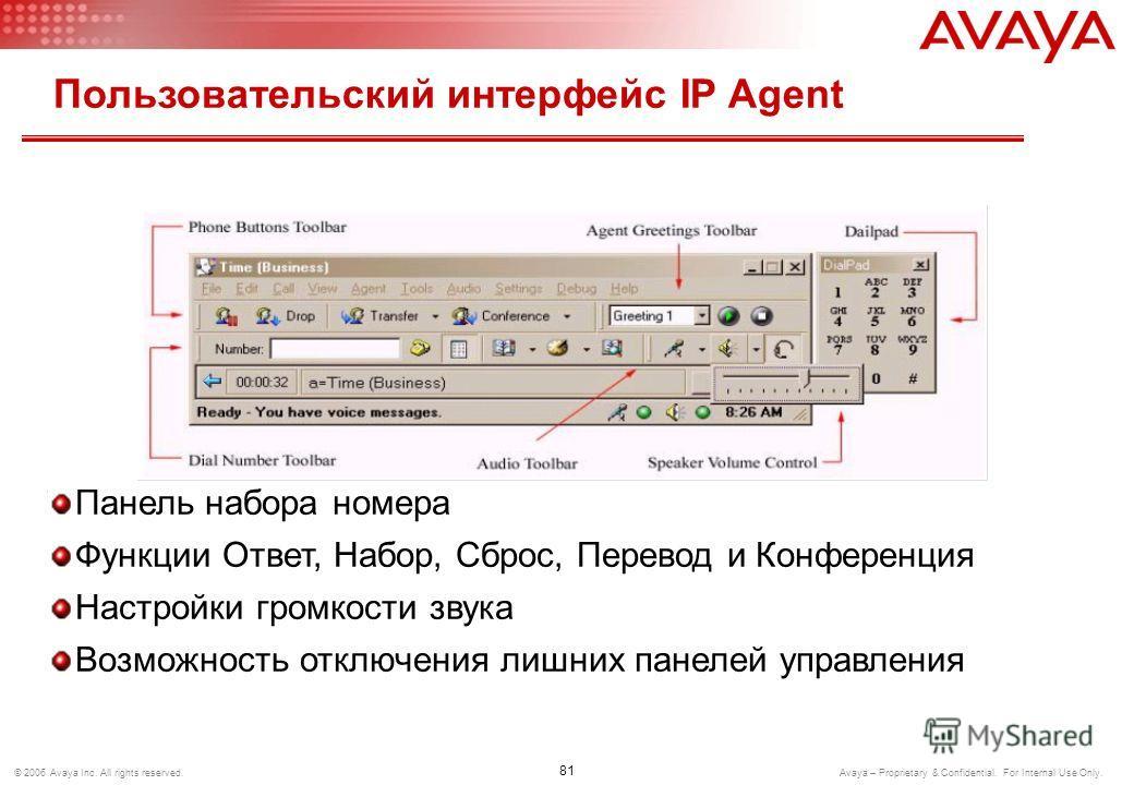 80 © 2006 Avaya Inc. All rights reserved. Avaya – Proprietary & Confidential. For Internal Use Only. Преимущества IP Agent (2) Доступный пользовательский интерфейс Возможность использования предзаписанных приветствий Возможность вывода realtime-стати