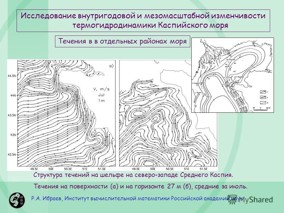 Р.А. Ибраев, Институт вычислительной математики Российской академии наук Исследование внутригодовой и мезомасштабной изменчивости термо гидродинамики Каспийского моря Структура течений на шельфе на северо-западе Среднего Каспия. Течения на поверхност