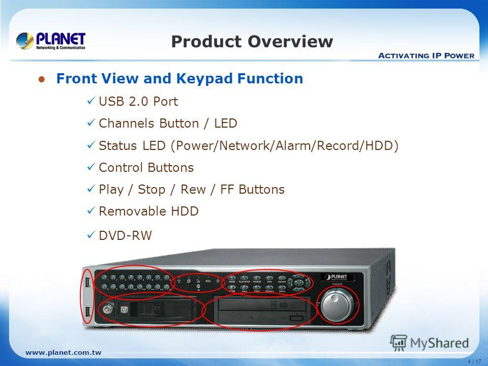www.planet.com.tw 4 / 17 Product Overview Front View and Keypad Function USB 2.0 Port Channels Button / LED Status LED (Power/Network/Alarm/Record/HDD) Control Buttons Play / Stop / Rew / FF Buttons Removable HDD DVD-RW