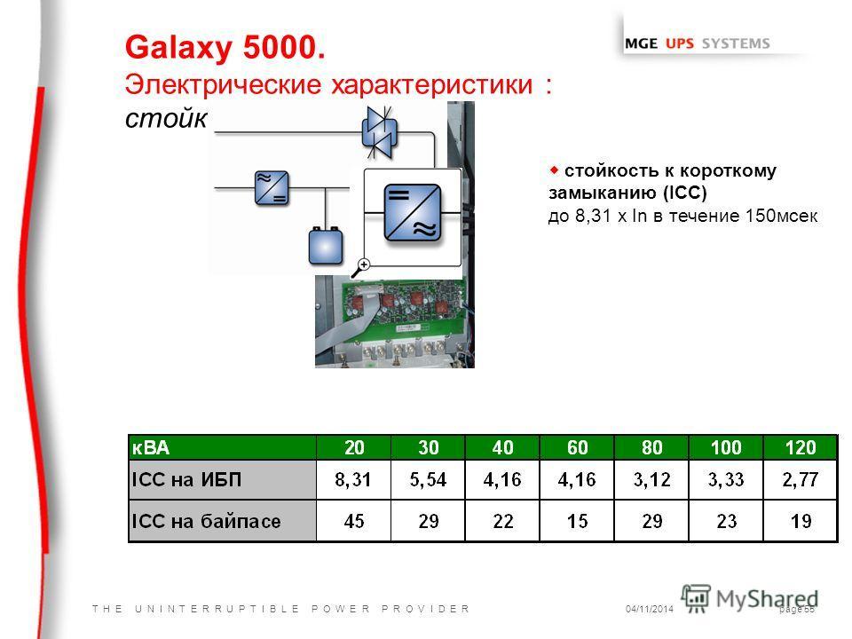 T H E U N I N T E R R U P T I B L E P O W E R P R O V I D E R04/11/2014page 55 Galaxy 5000. Электрические характеристики : стойкость к КЗ cтойкость к короткому замыканию (ICC) до 8,31 x In в течение 150 мсек
