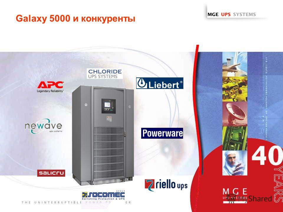 www.mgeups.com Galaxy 5000 и конкуренты