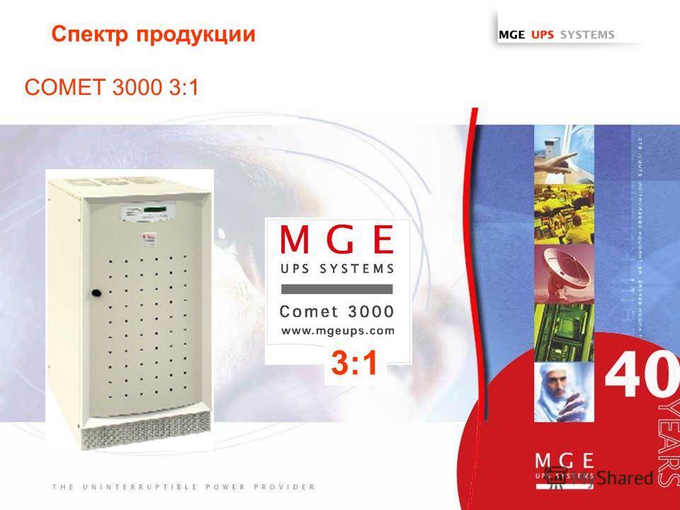 www.mgeups.com COMET 3000 3:1 3:1 Спектр продукции