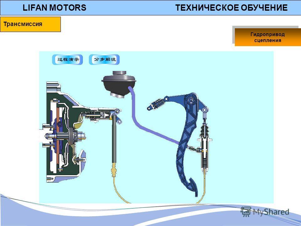 LIFAN MOTORS ТЕХНИЧЕСКОЕ ОБУЧЕНИЕ Process presentation Step interpretation Гидропривод сцепления Трансмиссия