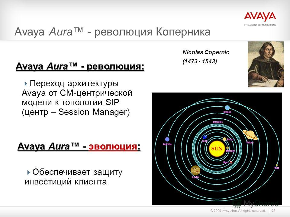 33© 2009 Avaya Inc. All rights reserved. Nicolas Copernic (1473 - 1543) Avaya Aura - революция Коперника Avaya Aura - революция: Переход архитектуры Avaya от CM-центрической модели к топологии SIP (центр – Session Manager) Avaya Aura - эволюция: Обес