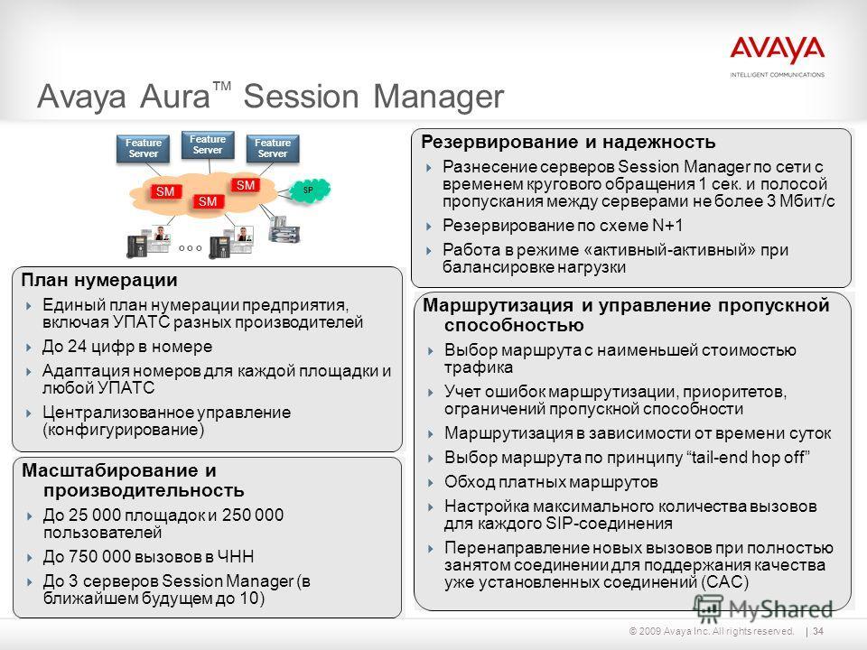 34© 2009 Avaya Inc. All rights reserved. Масштабирование и производительность До 25 000 площадок и 250 000 пользователей До 750 000 вызовов в ЧНН До 3 серверов Session Manager (в ближайшем будущем до 10) Avaya Aura Session Manager o o o SM Feature Se