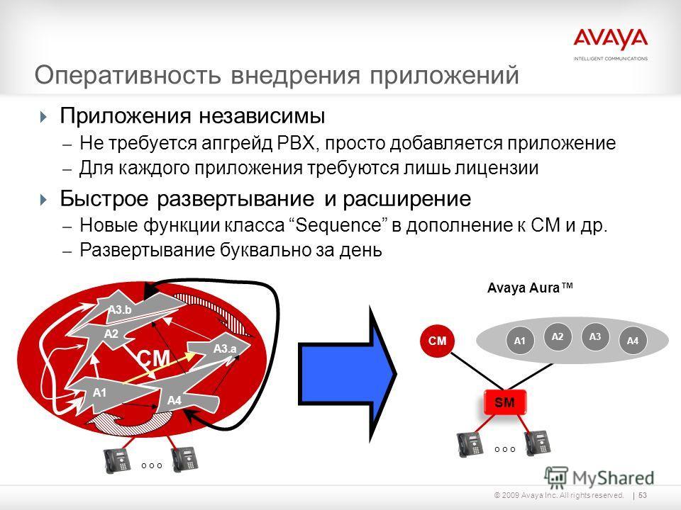 53© 2009 Avaya Inc. All rights reserved. CM A1A2A3A4 SM CM o o o A1 A3. a A4 A2 A3. b Оперативность внедрения приложений Приложения независимы – Не требуется апгрейд PBX, просто добавляется приложение – Для каждого приложения требуются лишь лицензии