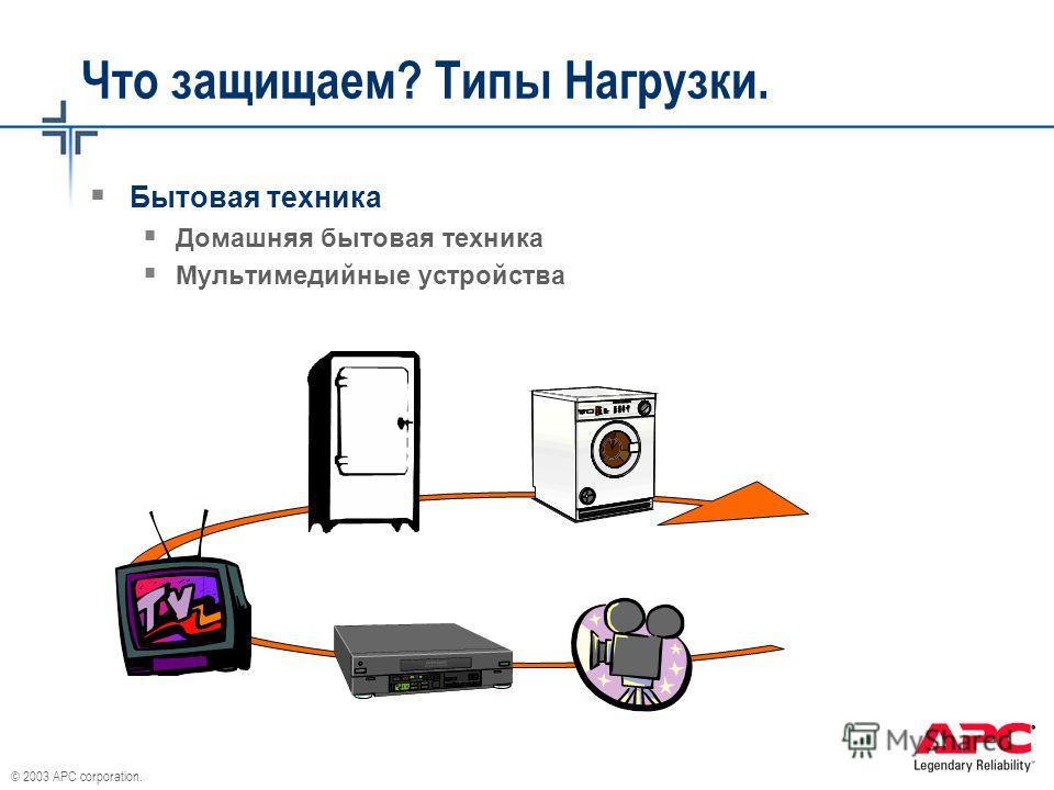 © 2003 APC corporation. Что защищаем? Типы Нагрузки. Бытовая техника Домашняя бытовая техника Мультимедийные устройства