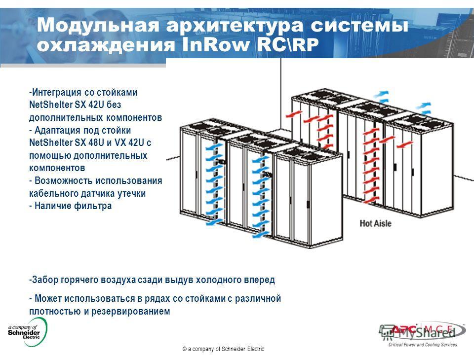 © a company of Schneider Electric Модульная архитектура системы охлаждения InRow RC \RP - Интеграция со стойками NetShelter SX 42U без дополнительных компонентов - Адаптация под стойки NetShelter SX 48U и VX 42U с помощью дополнительных компонентов -