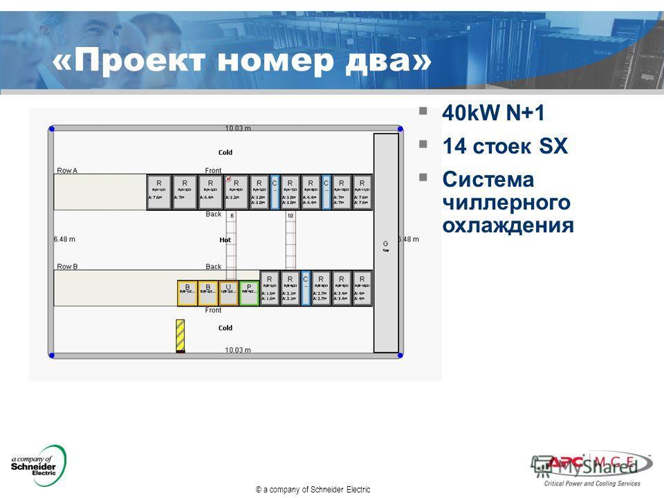 «Проект номер два» 40kW N+1 14 стоек SX Система чиллерного охлаждения