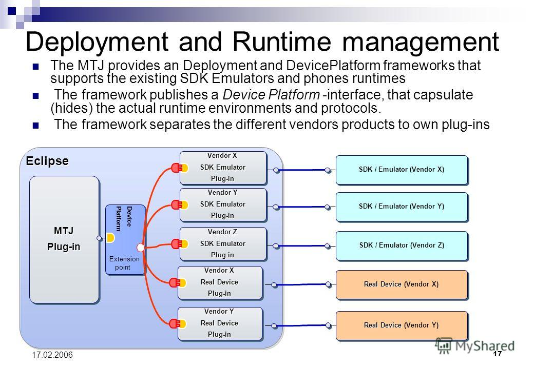 17 17.02.2006 Deployment and Runtime management The MTJ provides an Deployment and DevicePlatform frameworks that supports the existing SDK Emulators and phones runtimes The framework publishes a Device Platform -interface, that capsulate (hides) the