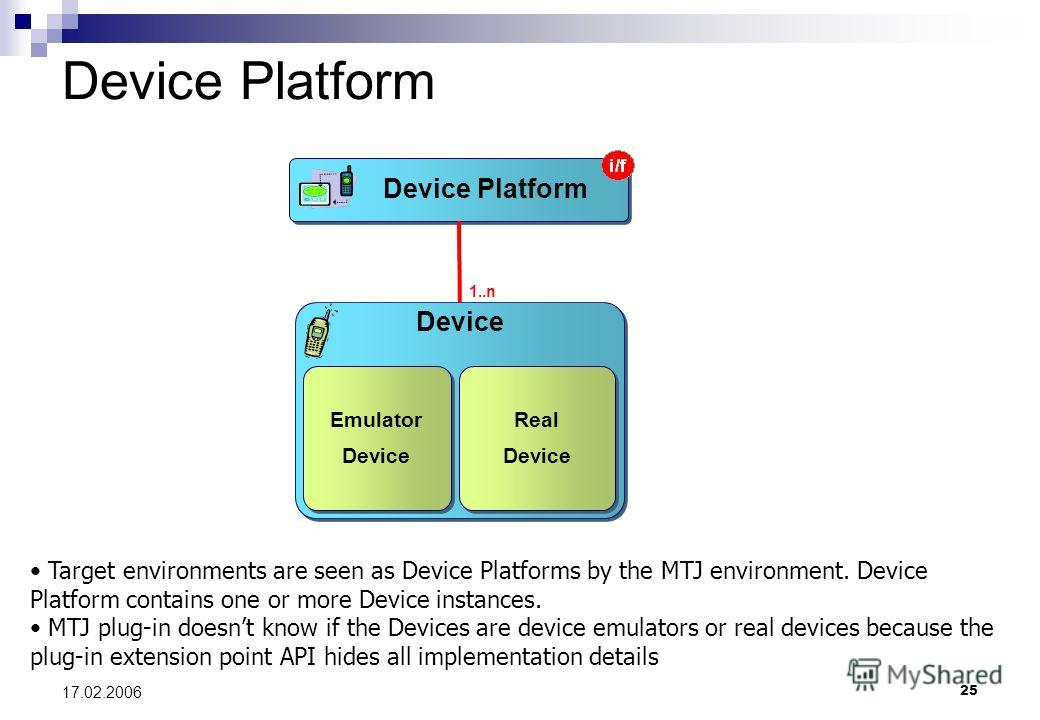 25 17.02.2006 Device Platform Device Emulator Device Emulator Device Real Device Real Device 1..n Target environments are seen as Device Platforms by the MTJ environment. Device Platform contains one or more Device instances. MTJ plug-in doesnt know
