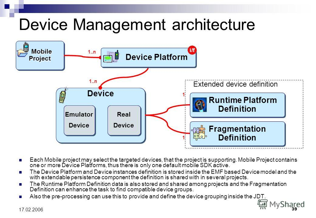 39 17.02.2006 Device Management architecture Each Mobile project may select the targeted devices, that the project is supporting. Mobile Project contains one or more Device Platforms, thus there is only one default mobile SDK active. The Device Platf