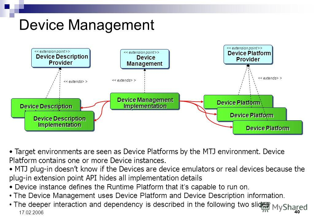 40 17.02.2006 Target environments are seen as Device Platforms by the MTJ environment. Device Platform contains one or more Device instances. MTJ plug-in doesnt know if the Devices are device emulators or real devices because the plug-in extension po